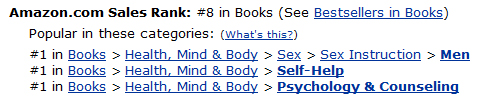 Amazon Ranking of The Secrets of Female Sexuality by David Shade